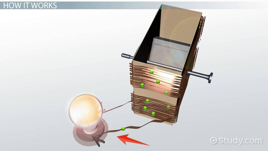 Electric Generator Science Project Video Lesson Transcript Study Com