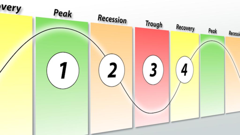 economic fluctuations  definition  u0026 model