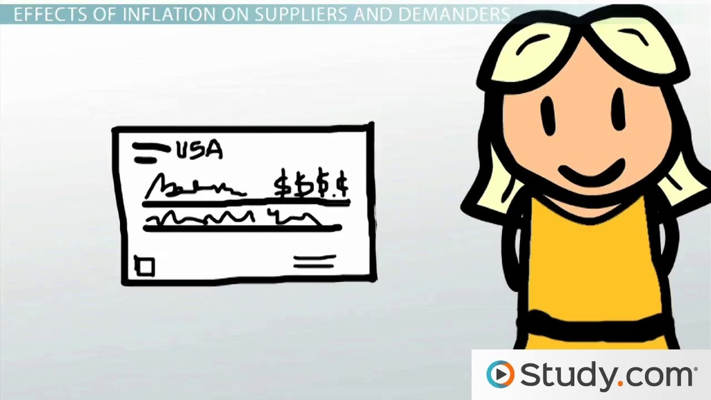 Effects Of Inflation On Suppliers And Demanders Video Lesson. Effects Of Inflation On Suppliers And Demanders Video Lesson Transcript Study. Worksheet. Inflation Worksheet Questions At Clickcart.co