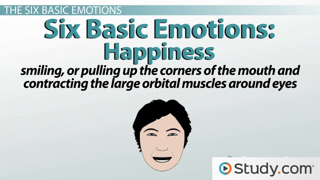 Ekman's Six Basic Emotions: List & Definitions - Video ...