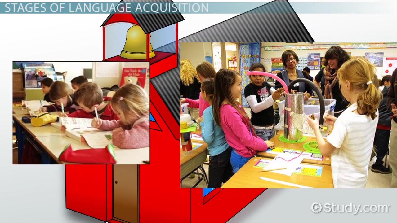 learning theory of language development