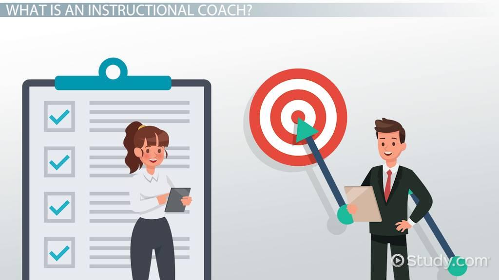 Educational Coaching Models Video Lesson Transcript Study