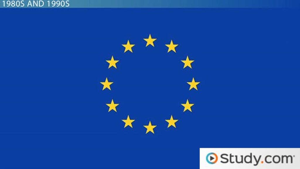 EU- Review of Legality Flashcards - Cram.com