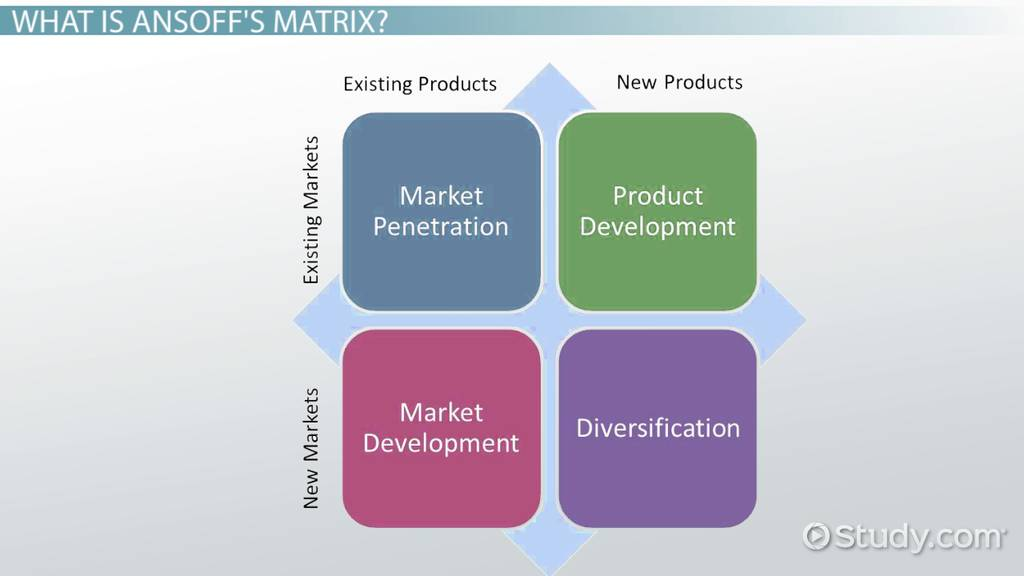 marketing generic strategies The generic strategies of cost leadership, differentiation, and focus strategies.