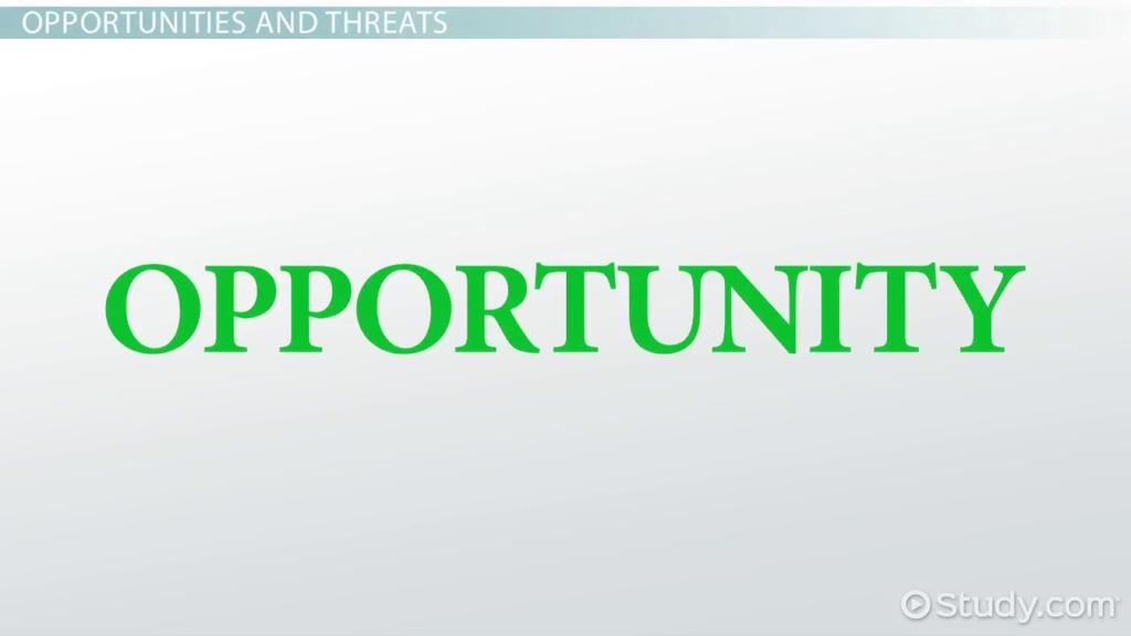 External Opportunities Threats In Swot Analysis Examples