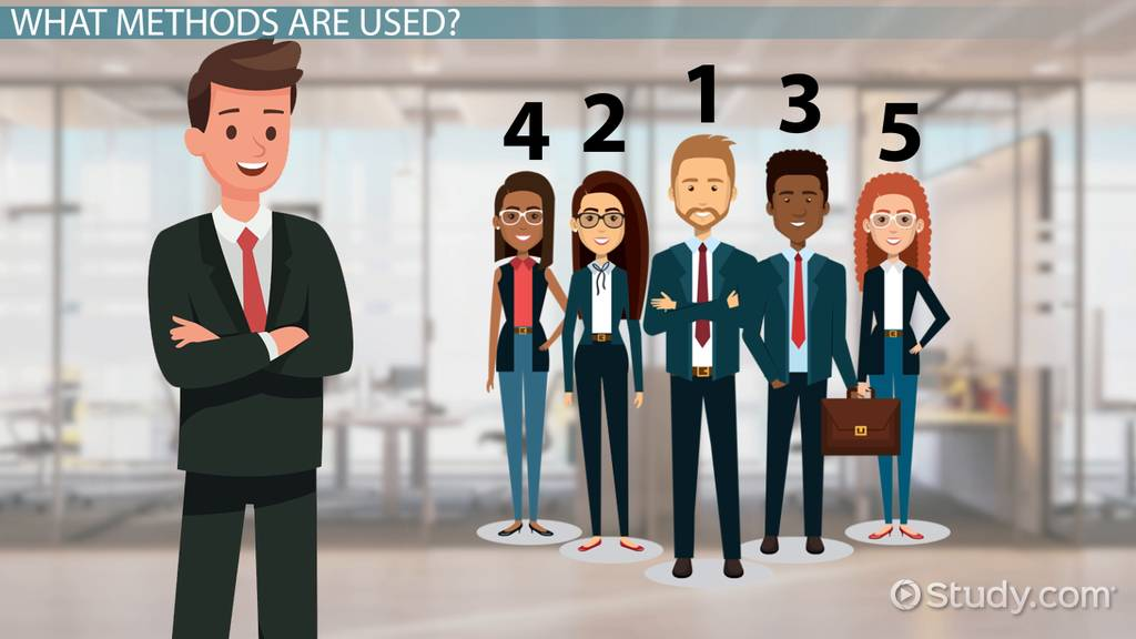 Employee Performance Appraisal: Methods, Process U0026 Examples