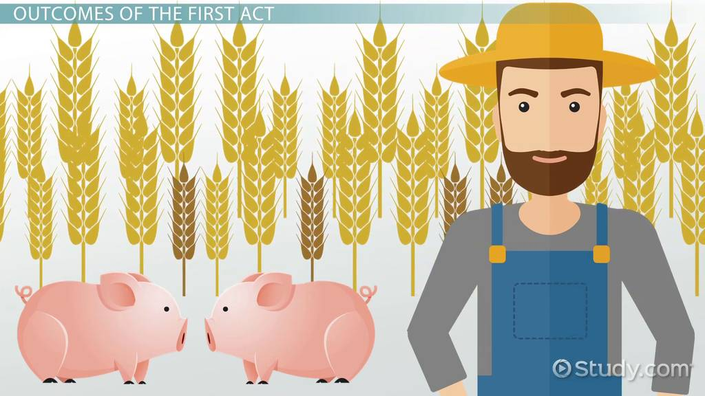 the agricultural adjustment acts  history and impact
