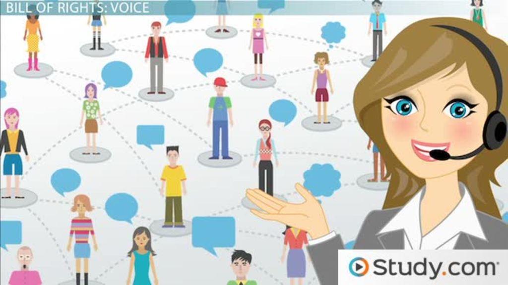 Five Major Consumer Rights Video Amp Lesson Transcript