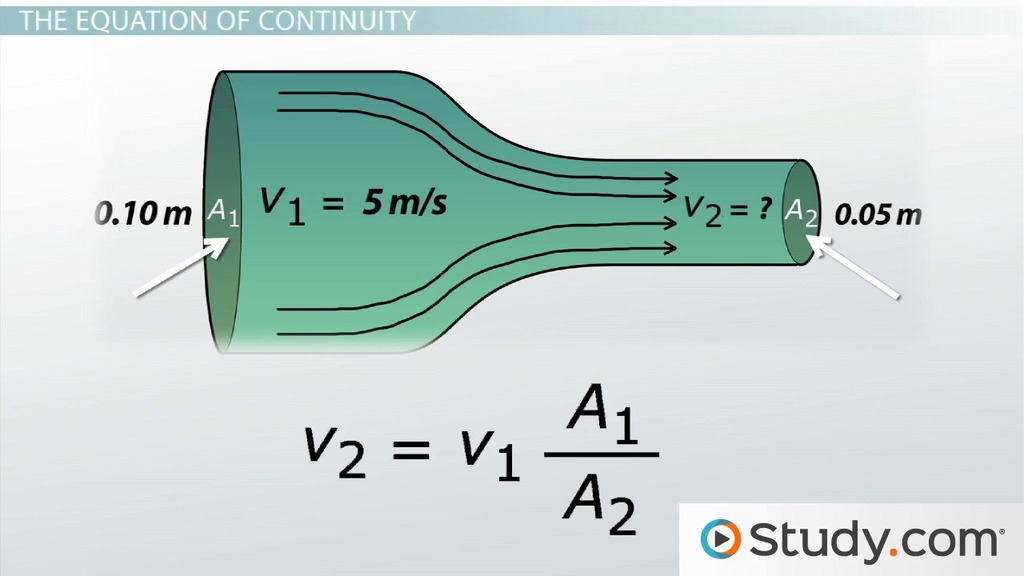 Fluid Mass, Flow Rate and the Continuity Equation - Video & Lesson ...