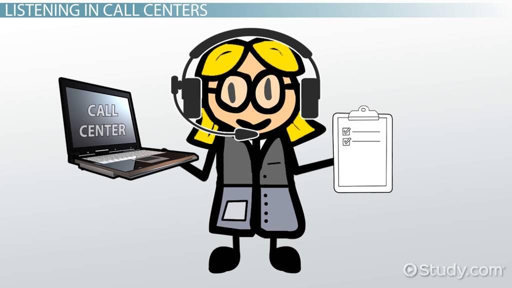 Call Center Listening Skills Barriers To Listening Video