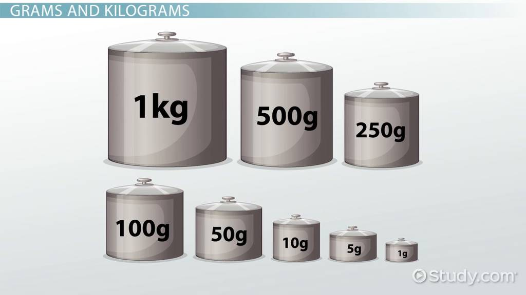 Grams & Kilograms: Lesson for Kids - Video & Lesson Transcript ...
