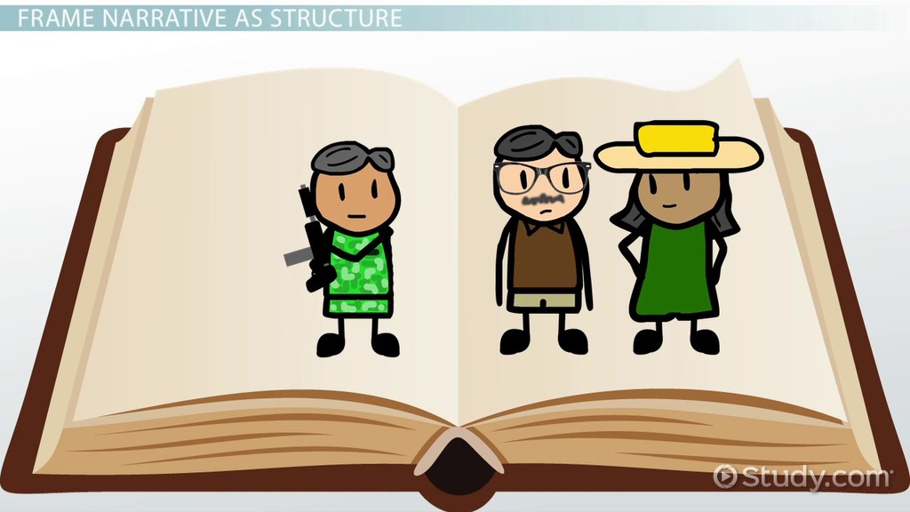 Frame Narrative: Definition & Overview - Video & Lesson Transcript ...