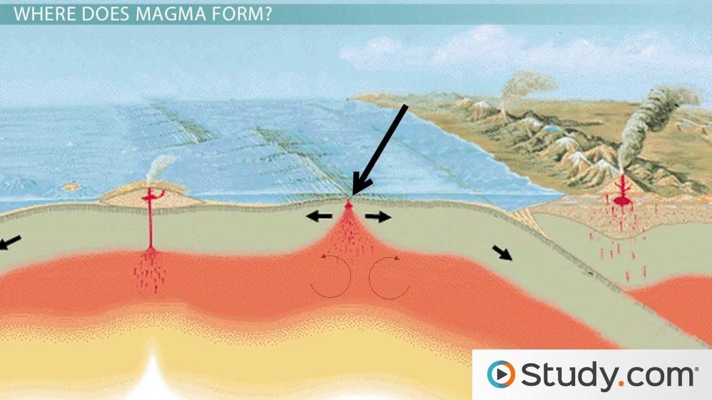 Magma  Definition  U0026 Formation
