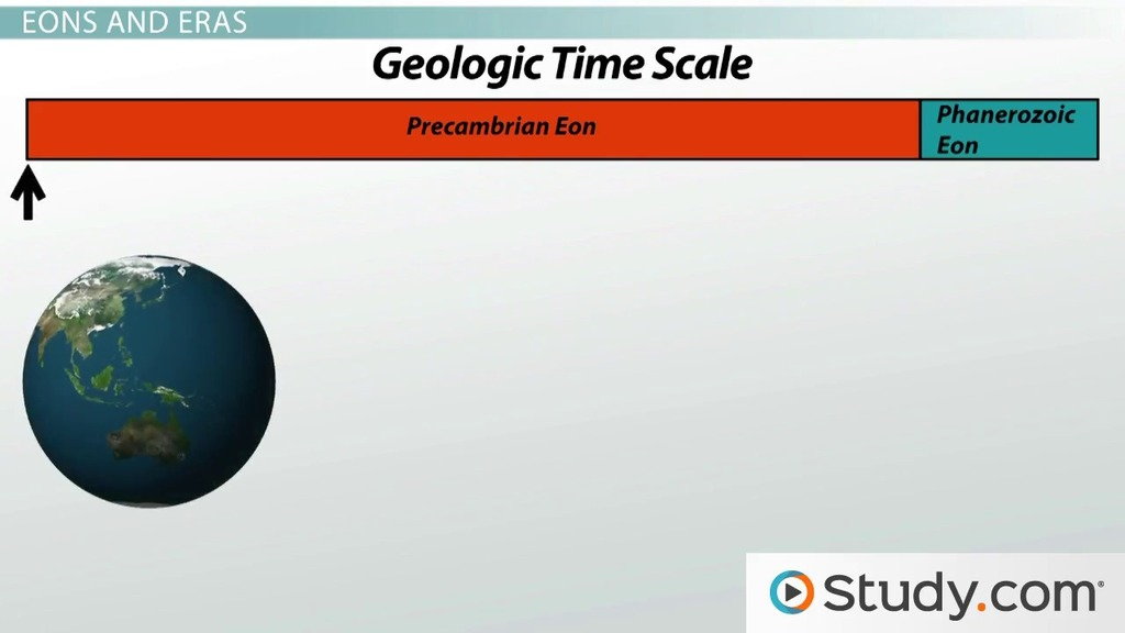 Geologic Time Scale Major Eons Eras Periods And Epochs Video