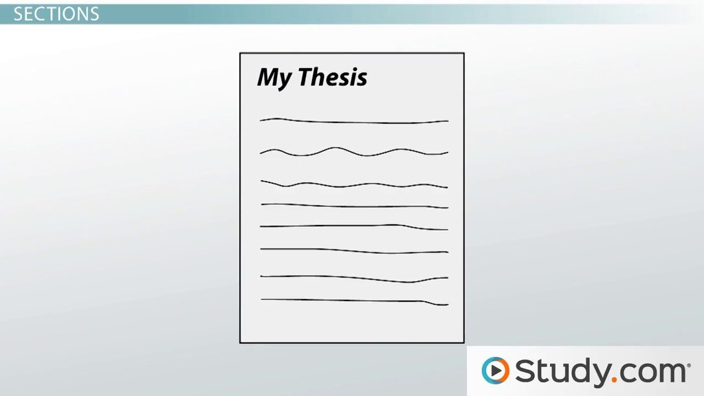 order thesis paper Writing a thesis is only possible after your thesis proposal must of your thesis paper or thesis proposal available in order to avoid the.