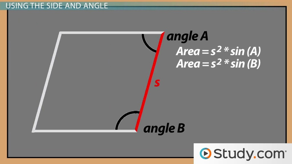 Measuring The Area Of A Rhombus Formula Examples Video Lesson