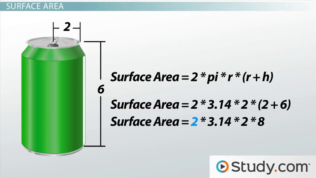 What Are Cylinders Definition Area Volume Video Lesson