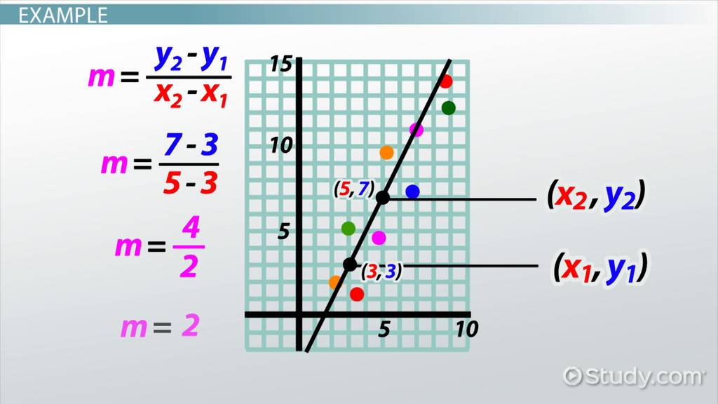 How To Find The Equation Of A Trend Line Video Lesson Transcript