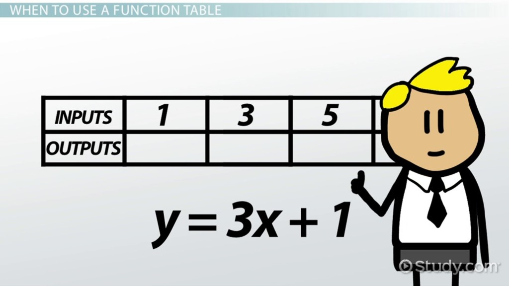 Linear Function Definition For Kids