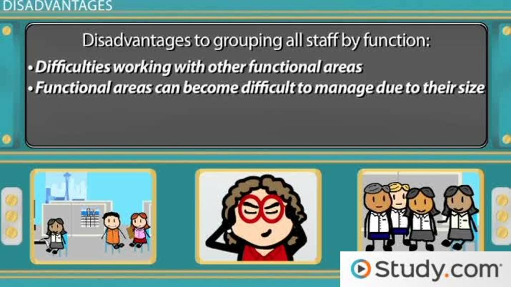 explain departmentation Management planning - key factors in departmentalization this video will explain the importance and key factors in departmentation.