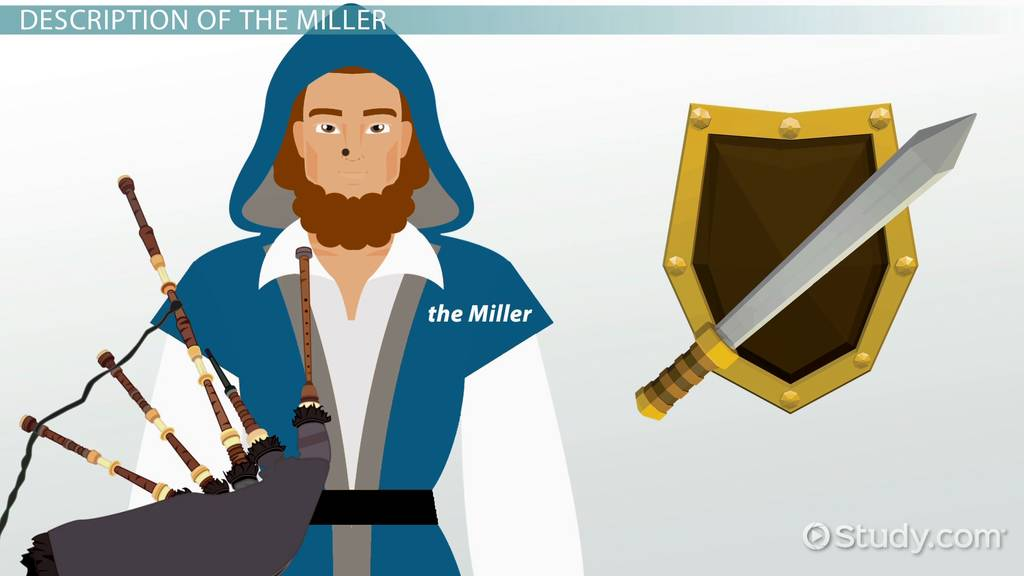 The Miller In The Canterbury Tales Description