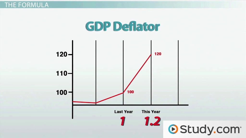 meaning of deflator