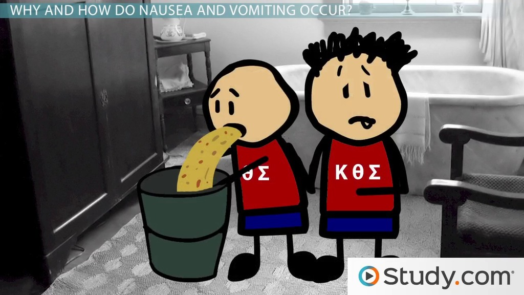 General Motility Disorders Nausea And Vomiting Video Lesson
