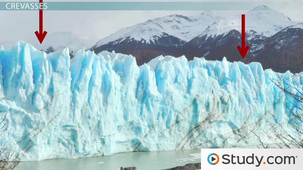 Glacier Movement: Definition & Process - Video & Lesson Transcript