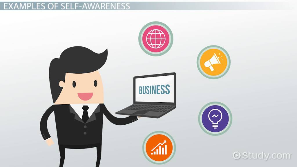 Self Awareness For Professionals Importance Examples Video