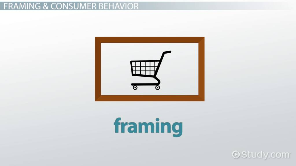The Effects of Framing on Consumer Behavior - Video & Lesson ...