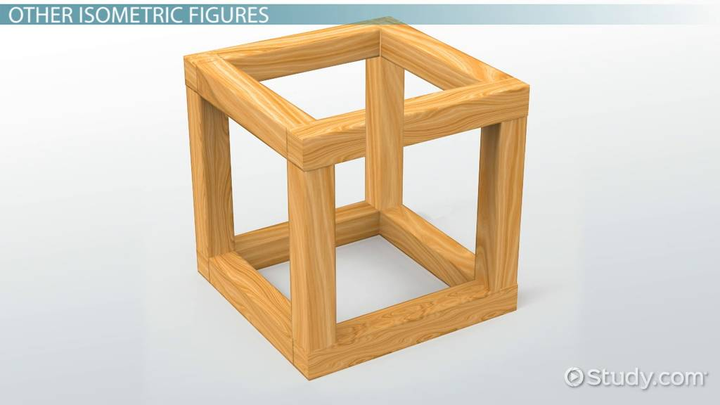 Isometric view definition examples video lesson for Define household design