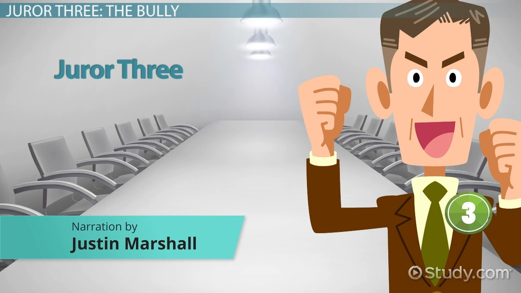 Juror 3 In 12 Angry Men Character Analysis Video Lesson