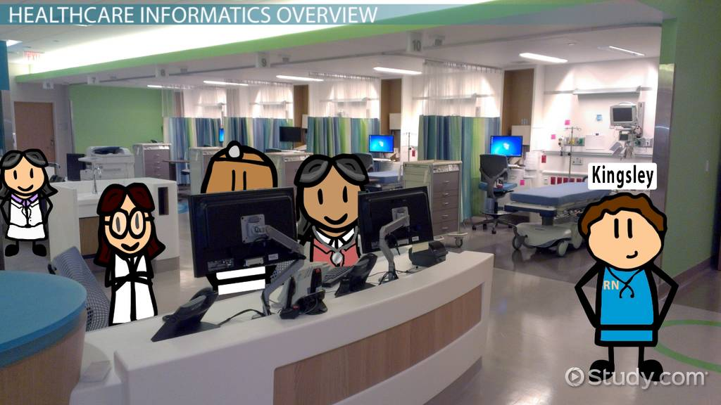 Ethical Legal Issues In Healthcare Informatics Video