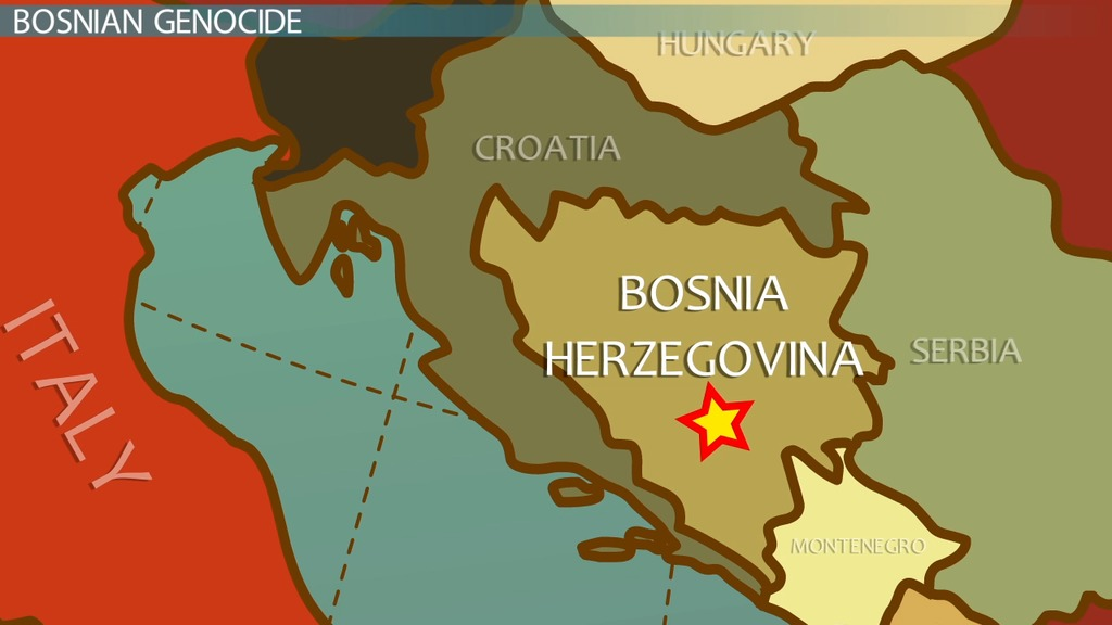 The Bosnian Genocide Summary Facts Statistics Video Lesson
