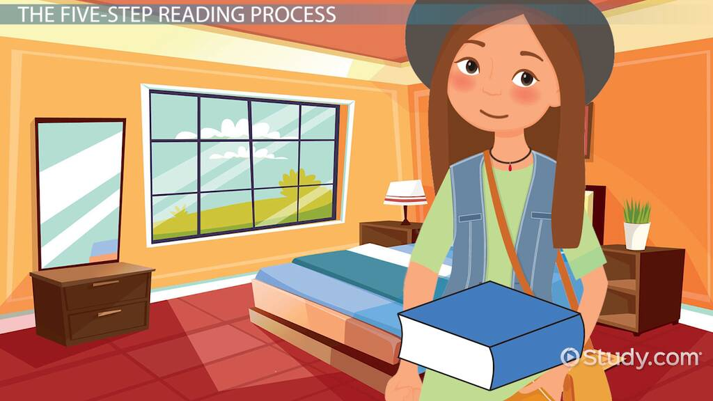 Strategies For Reading With Purpose Understanding Lesson For Kids Video Lesson Transcript Study Com