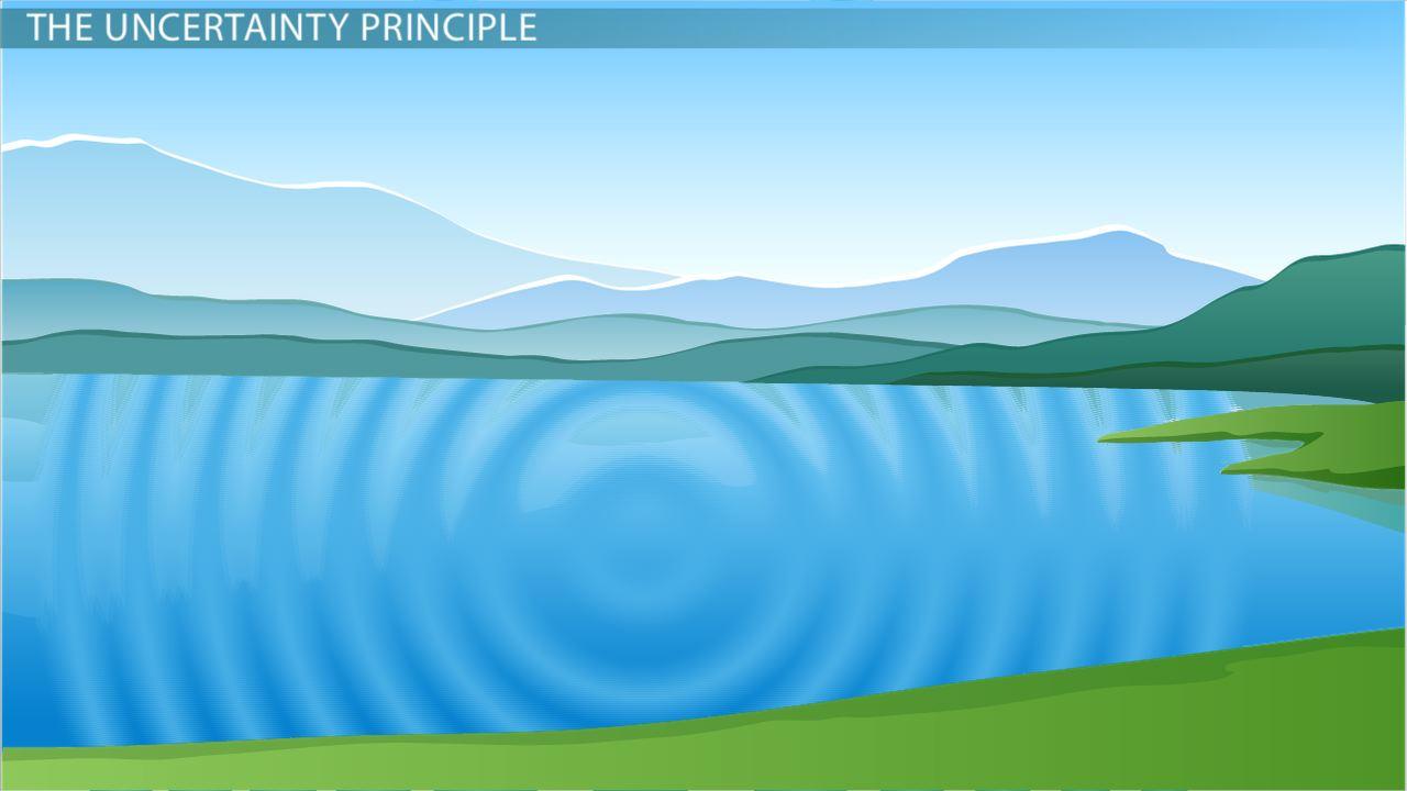 Heisenberg Uncertainty Principle Definition Amp Equation