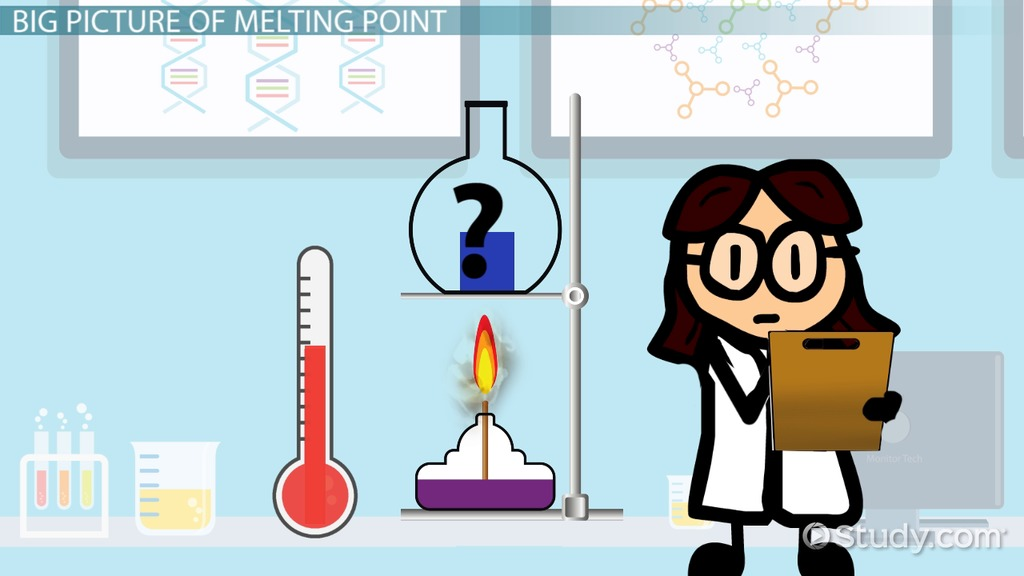 What Is Melting Point Definition Range Determination Video