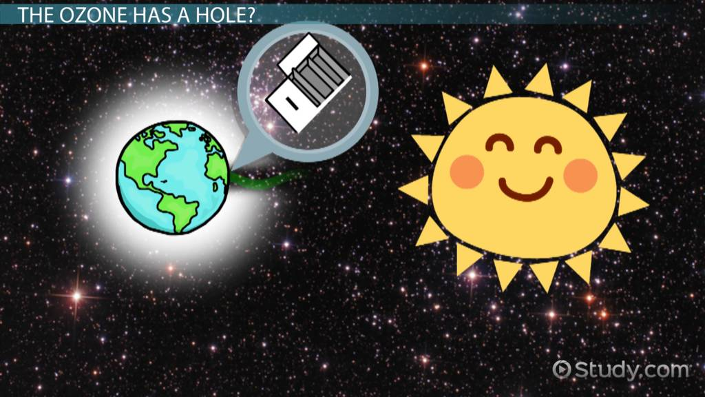Ozone Depletion For Kids Ozone Layer Les...