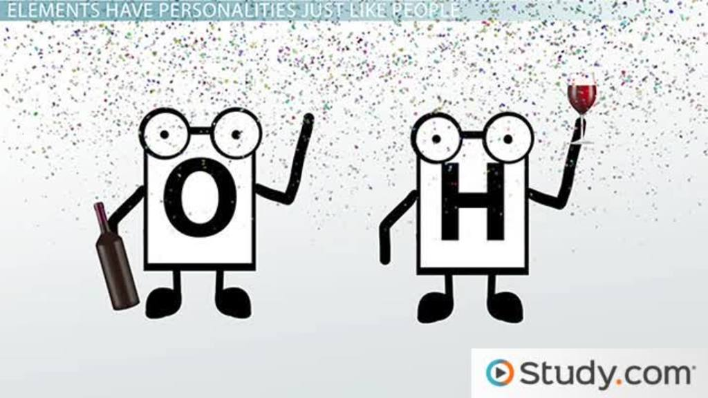 How Compounds And Molecules Are Built From Elements Video Lesson