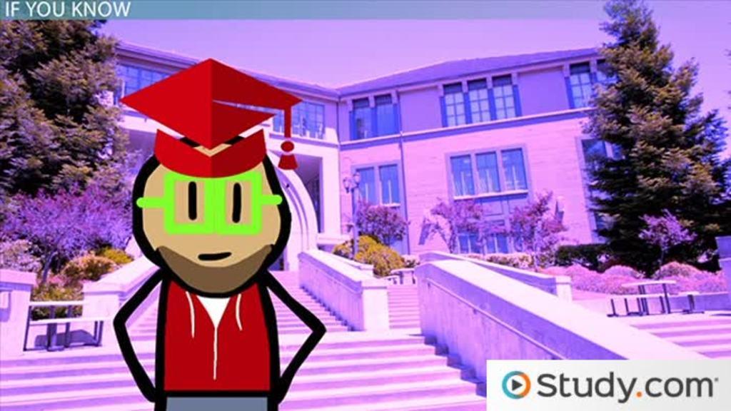 How Should Graduate School Plans Affect Your College Major Video