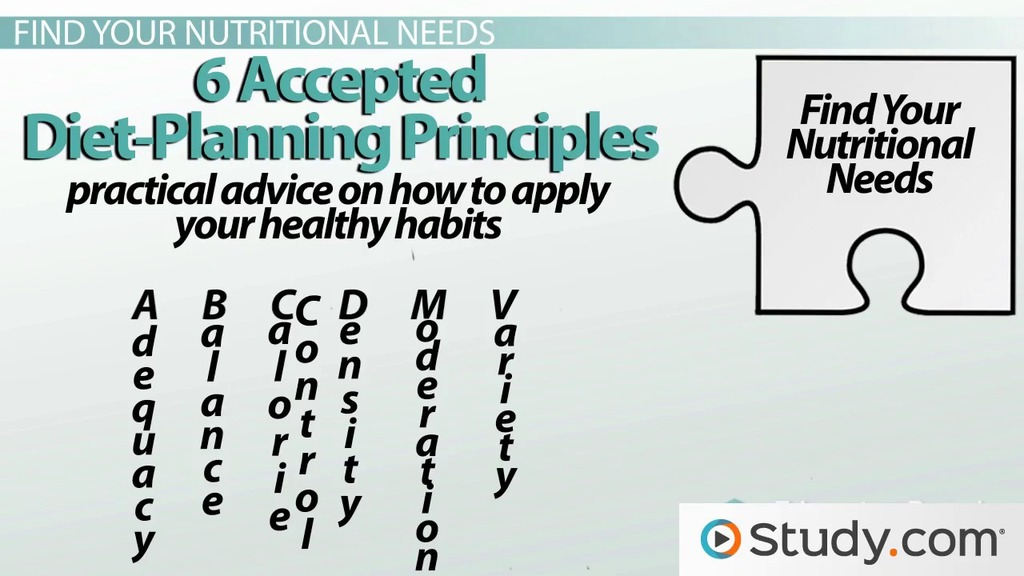 The six diet planning principles include nutrition
