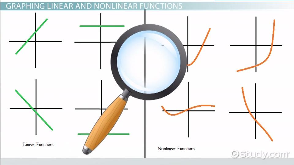 How To Recognize Linear Functions Vs Non Linear Functions Video