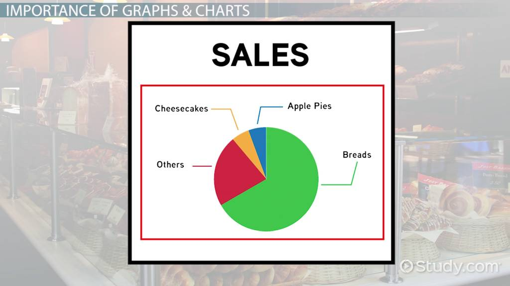 Graphs Charts In Business Importance Use Examples Video