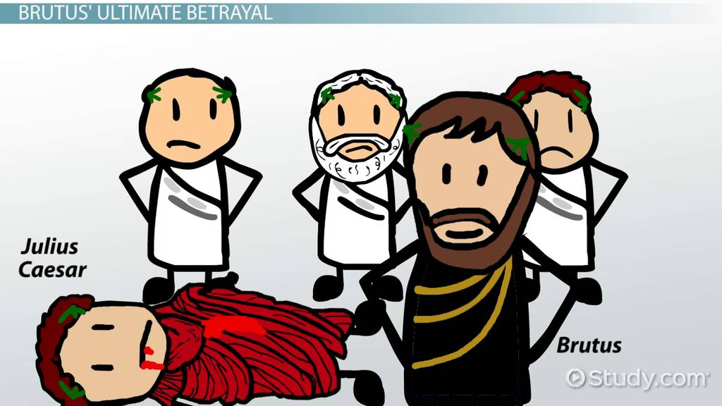 betrayal rhetoric and ethos julius caesar During julius caesar, in one of the most famous scenes shakespeare wrote, antony influences the audience, soon turning the mourning crowd into a rioting mob antony persuades the romans in his speech through ethos, logos, & pathos.