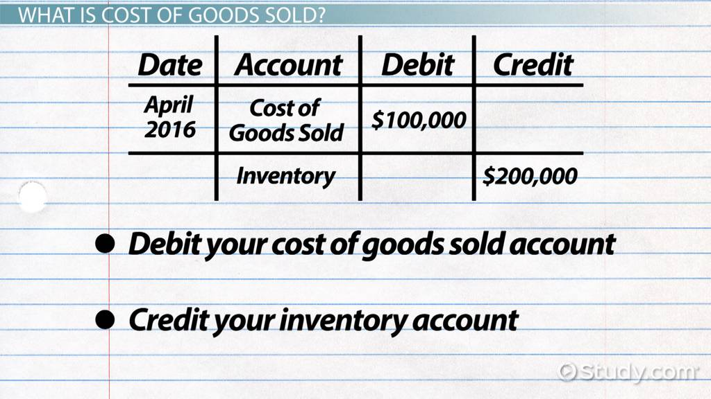 double sided journal entry template - cost of goods sold journal entries video lesson