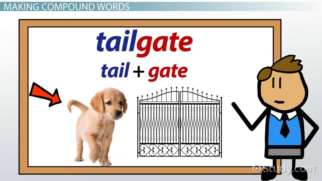 Compound Words Lesson For Kids Definition Examples Video