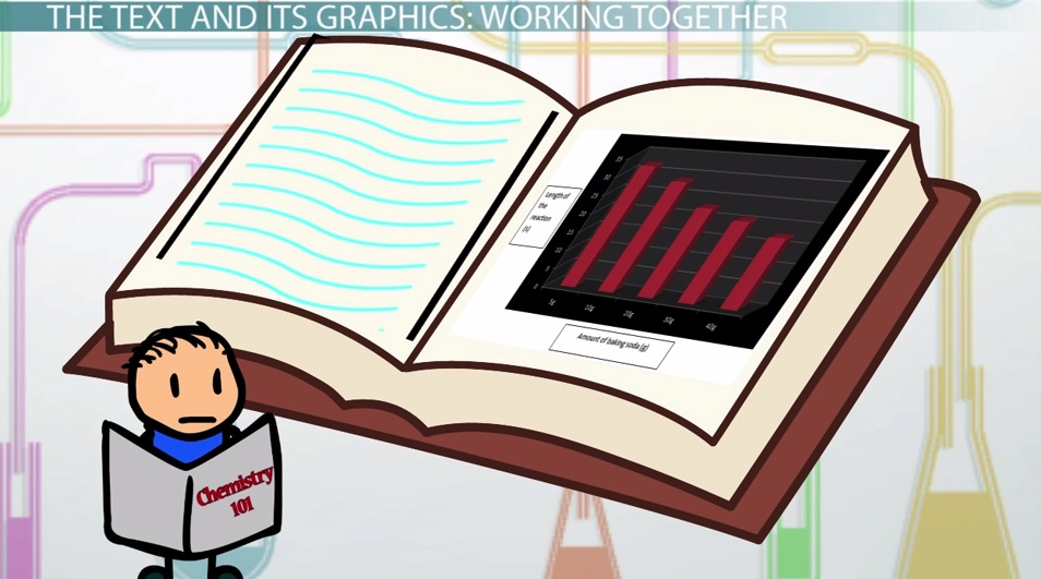 How to Analyze Graphic Information Inside a Text - Video & Lesson