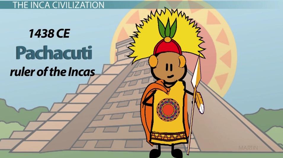 Pre-Columbian Mayas, Incas, and Aztecs Flashcards | Quizlet