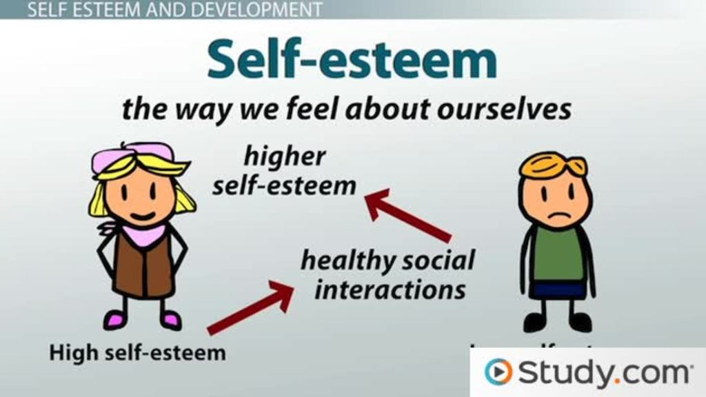 Social Development Of Children Selfesteem  Video  Lesson  Social Development Of Children Selfesteem  Video  Lesson Transcript   Studycom