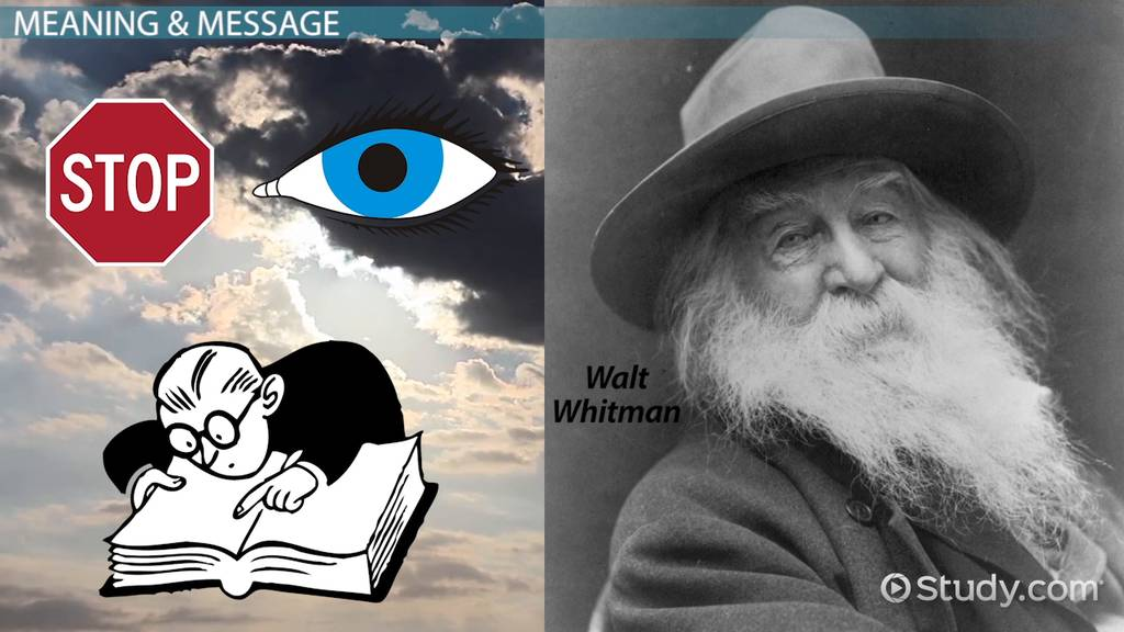 the meaning of poetry according to walt whitman